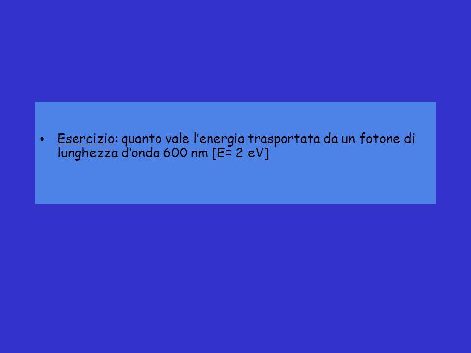 Esercizio: quanto vale l'energia trasportata da un fotone di lunghezza d'onda 600 nm [E= 2 eV]